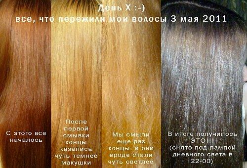 что такое микстон в окрашивании волос